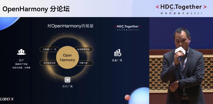 华为开发者大会:对OpenHarmony的展望