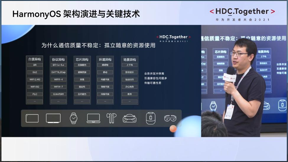 华为开发者大会2021 新发布openEuler 21.09创新版