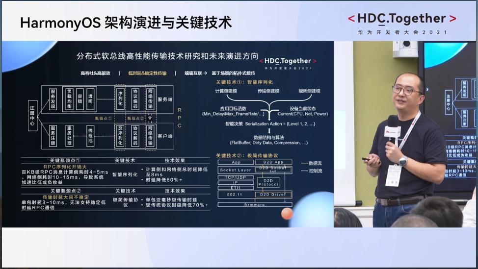 华为开发者大会2021 HMS生态系统将持续发力