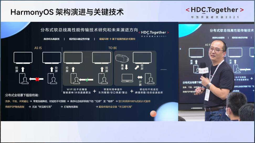 华为开发者大会2021:HMS Core 6的多种功能与服务