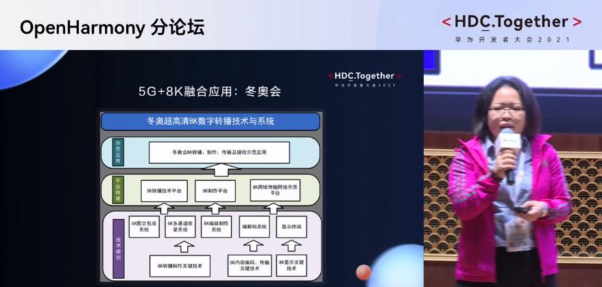 华为开发者大会2021 5G+8K融合应用:冬奥会