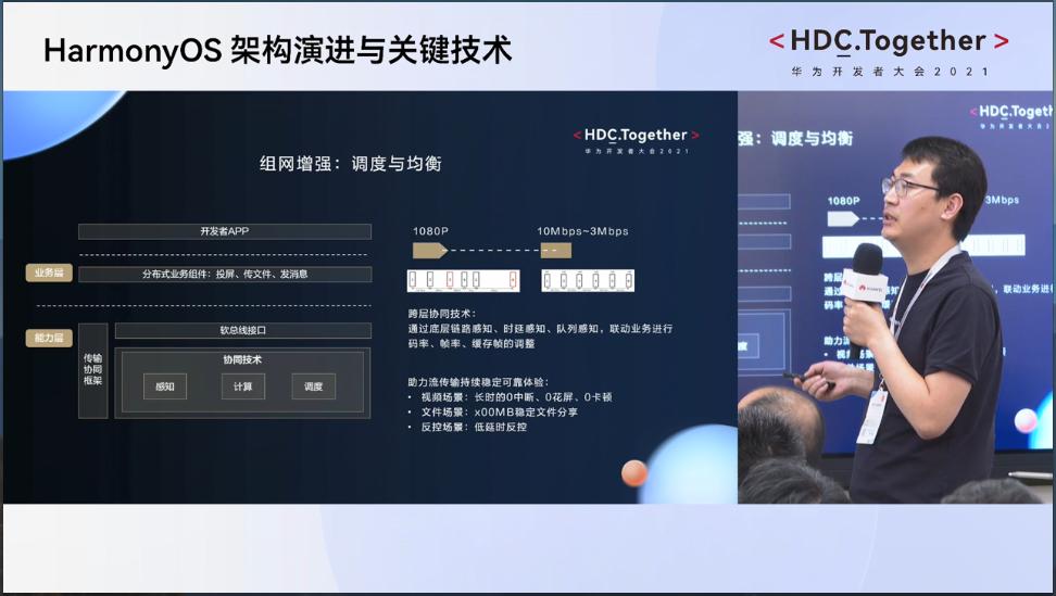 华为开发者大会2021 鸿蒙的发展进展超预期