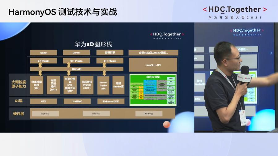 HarmonyOS测试技术与实战-华为3D图形栈分析