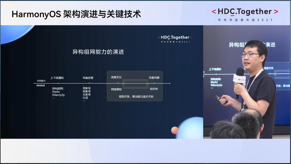 华为开发者大会2021 HarmonyOS用户已突破1亿