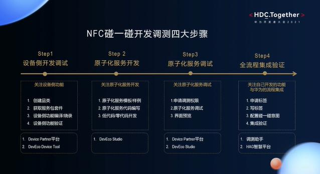 华为开发者大会2021智能硬件开发—NFC碰一碰开发调测四大步骤