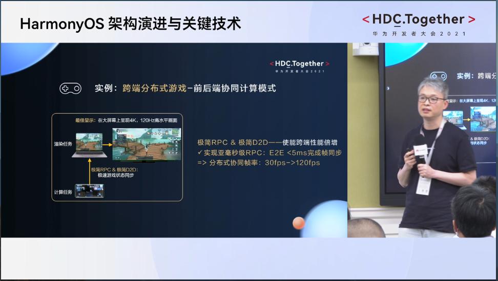 华为开发者大会2021 携手开发者丰富HMS生态