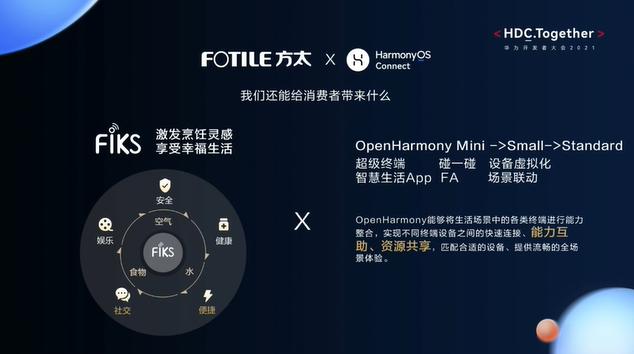 华为开发者大会2021智能硬件开发—方太XHarmonyOS联手打造智能生活