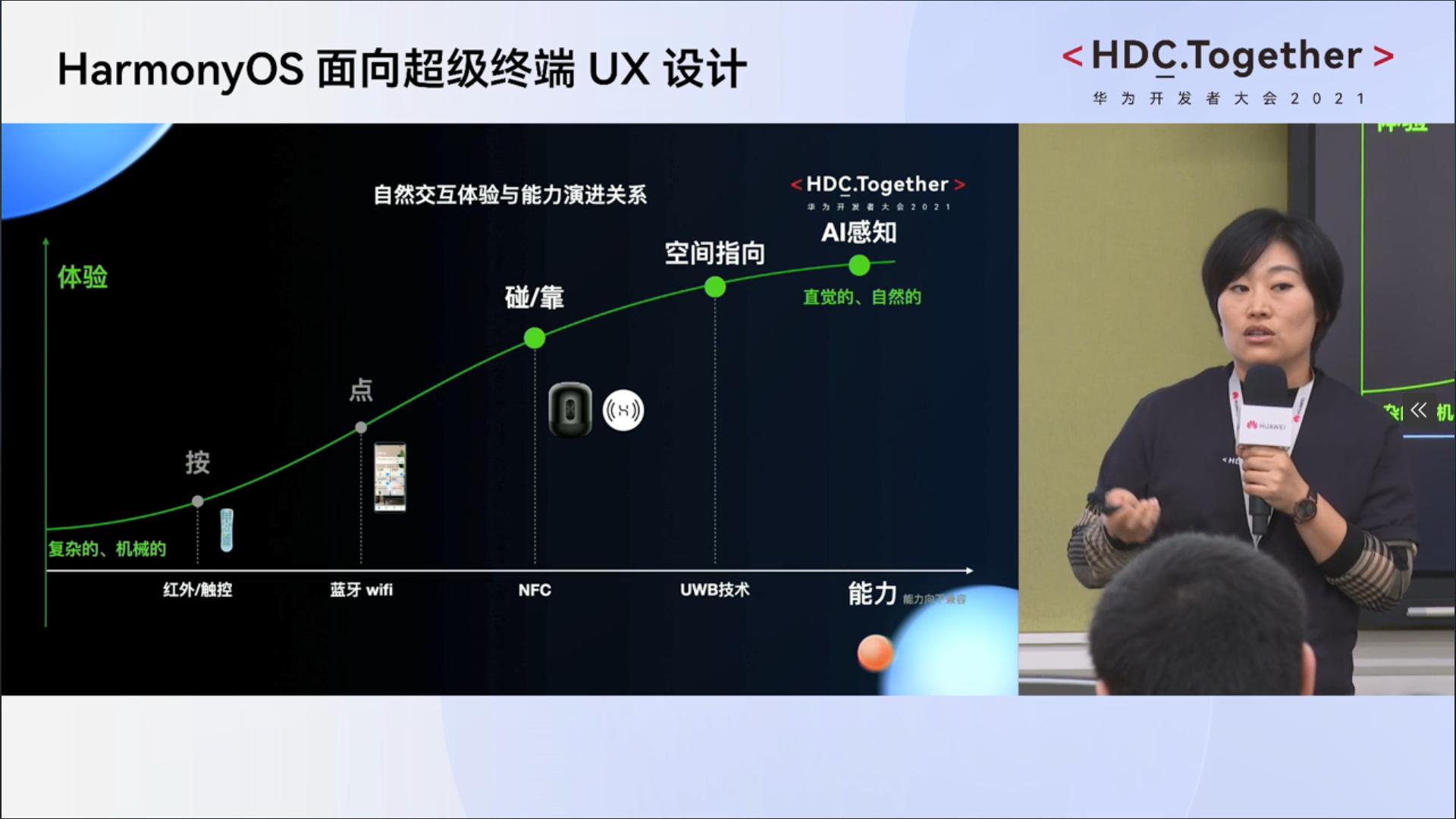 HarmonyOS面向超级终端UX设计-自然交互体验的能力演进关系