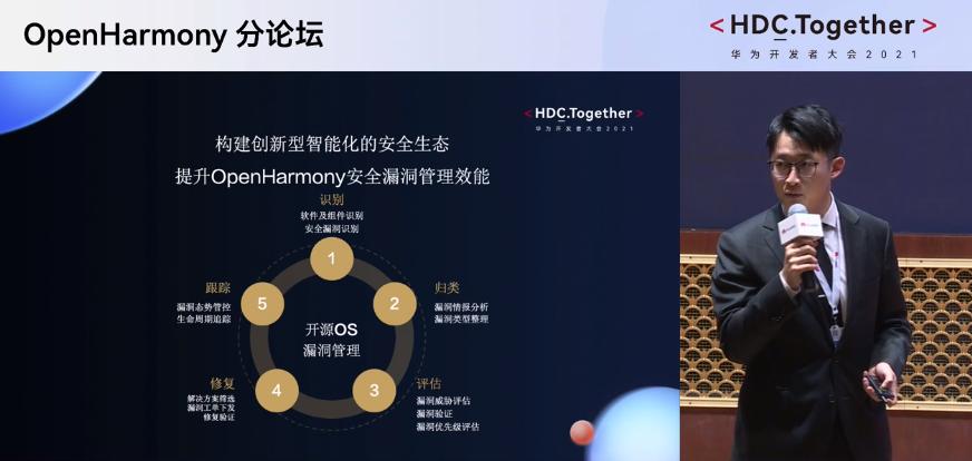 华为开发者大会2021OpenHarmony安全漏洞管理系效能