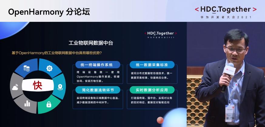 华为开发者大会2021工业物联网数据中台