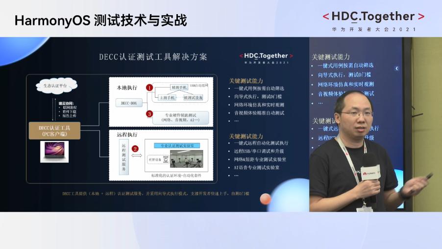 华为开发者分论坛HarmonyOS测试技术与实战-DECC认证测试工具