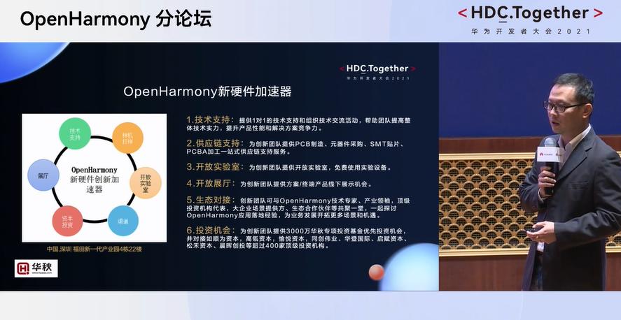 OpenHarmony 分论坛-华秋电子新硬件加速器