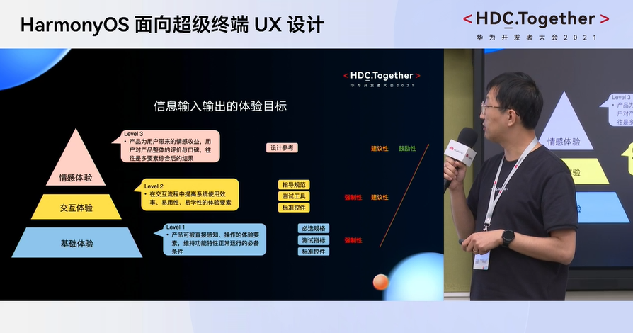 HarmonyOS面向超级终端UX设计-信息输入输出的体验目标