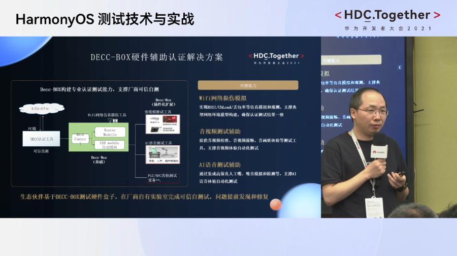 华为开发者分论坛HarmonyOS测试技术与实战-BOX硬件辅助与网络仿真