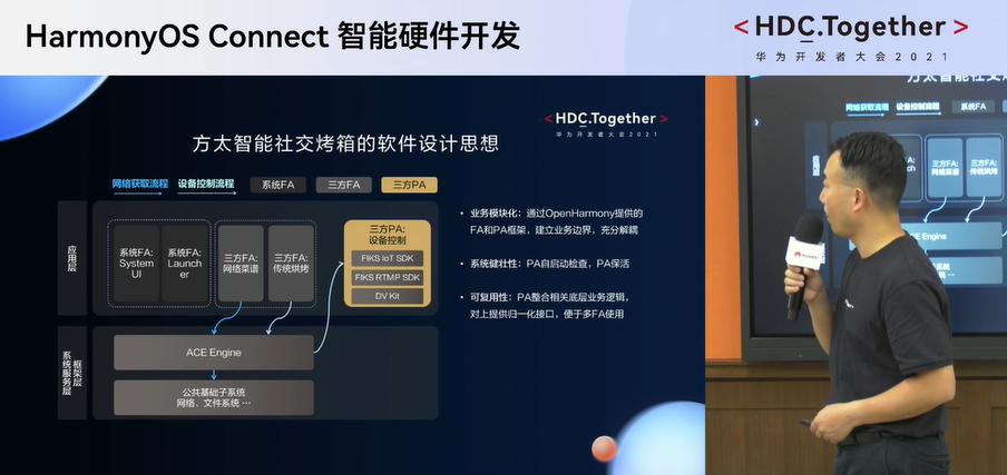华为开发者大会2021智能硬件开发—方太智能社交烤箱的软件设计思想