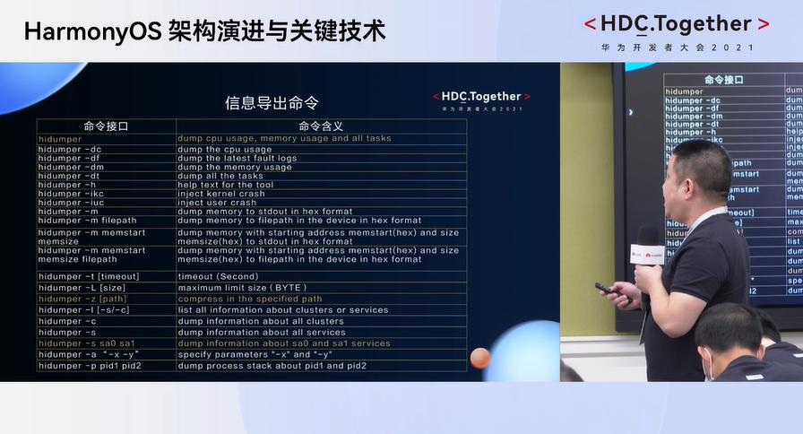 华为开发者大会2021已正式拉开帷幕