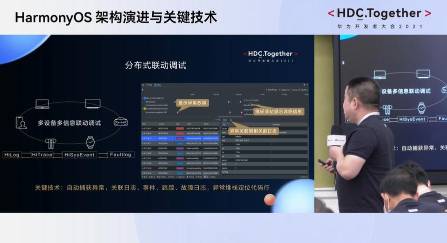 华为开发者大会2021 聚焦鸿蒙、智能家居等话题