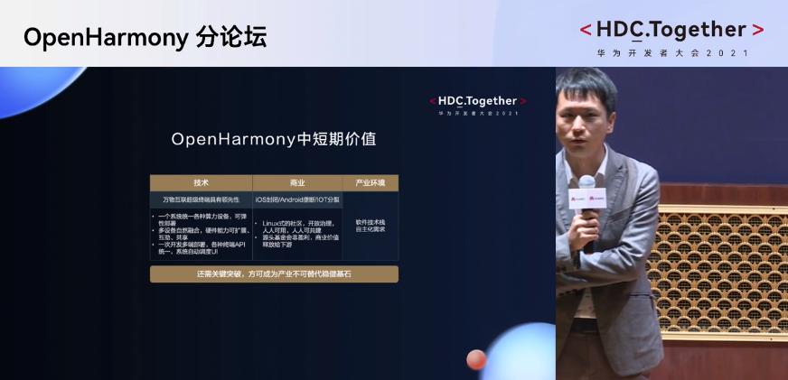 华为开发者大会2021 OpenHarmony中短期价值