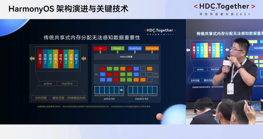 华为开发者大会2021:HMS Core 6的新增功能