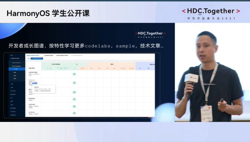 华为开发者分论坛HarmonyOS学生公开课-开发者成长图谱