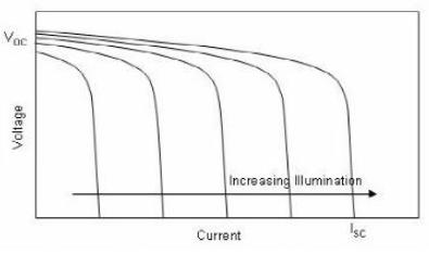 CS5350/CS5328太阳能板供电铅酸蓄电池、磷酸铁锂电池、锂电池充电管理IC系列