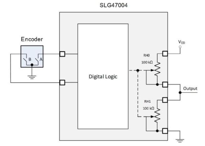 Dialog技术文章:由编码器控制的电位计