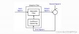 自适应滤波器基本概念