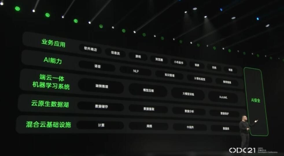 OPPO开发者大会:AI服务新生态