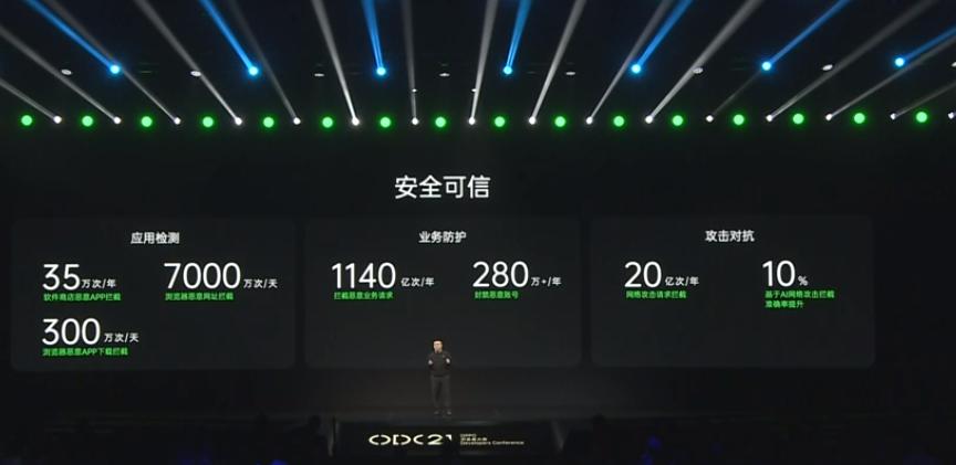 2021 OPPO开发者大会:安全可信的AI服务