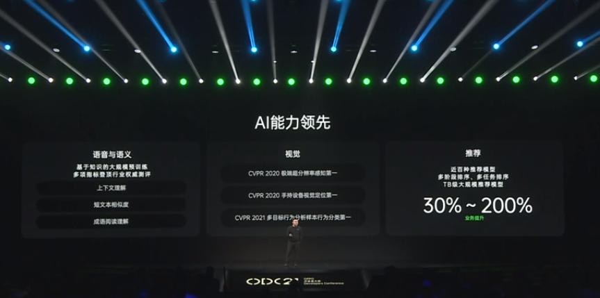 2021 OPPO开发者大会:AI能力领先方面