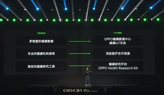 2021年OPPO开发者大会:OPPO健康生态正在扩容