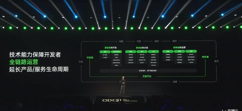 2021 OPPO开发者大会:全链路运营