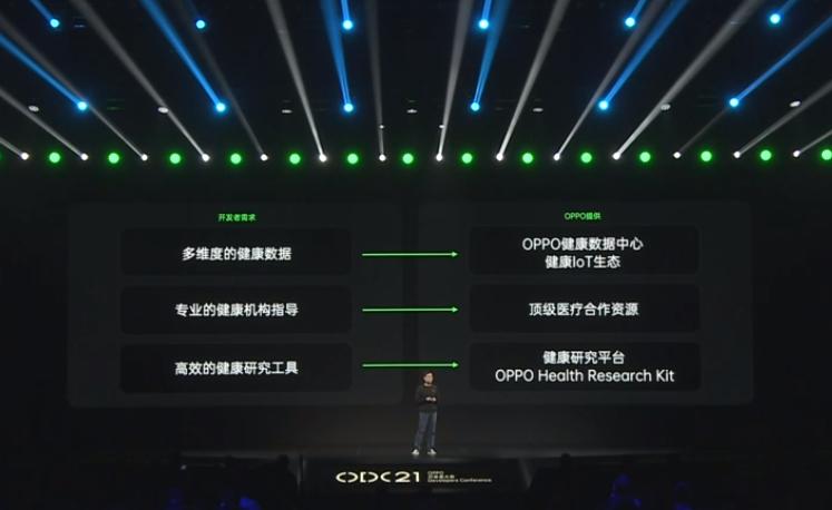 2021 OPPO开发者大会:OPPO满足开发者需求