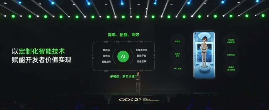 2021 OPPO开发者大会:定制化智能技术