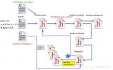 STM32标准库和HAL库有什么不同 我们怎么用